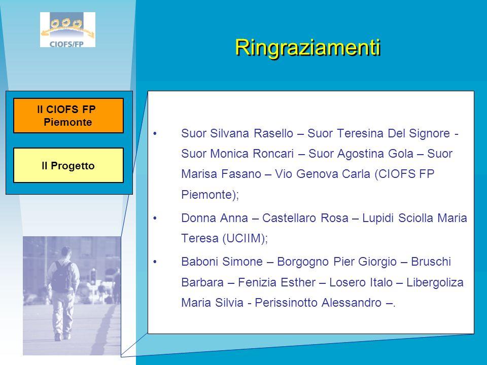 RingraziamentiIl Progetto. Il CIOFS FP. Piemonte.