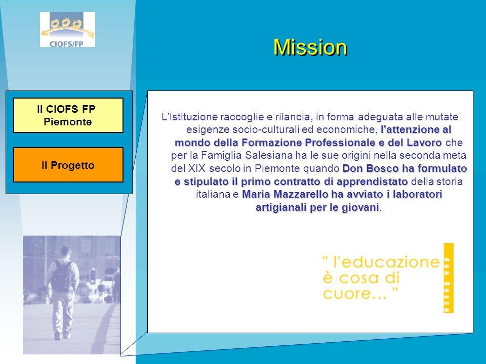 Mission Il Progetto. Il CIOFS FP. Piemonte.