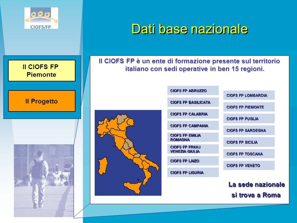 La sede nazionale si trova a Roma