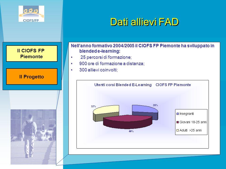 Dati allievi FAD Il CIOFS FP Piemonte Il Progetto