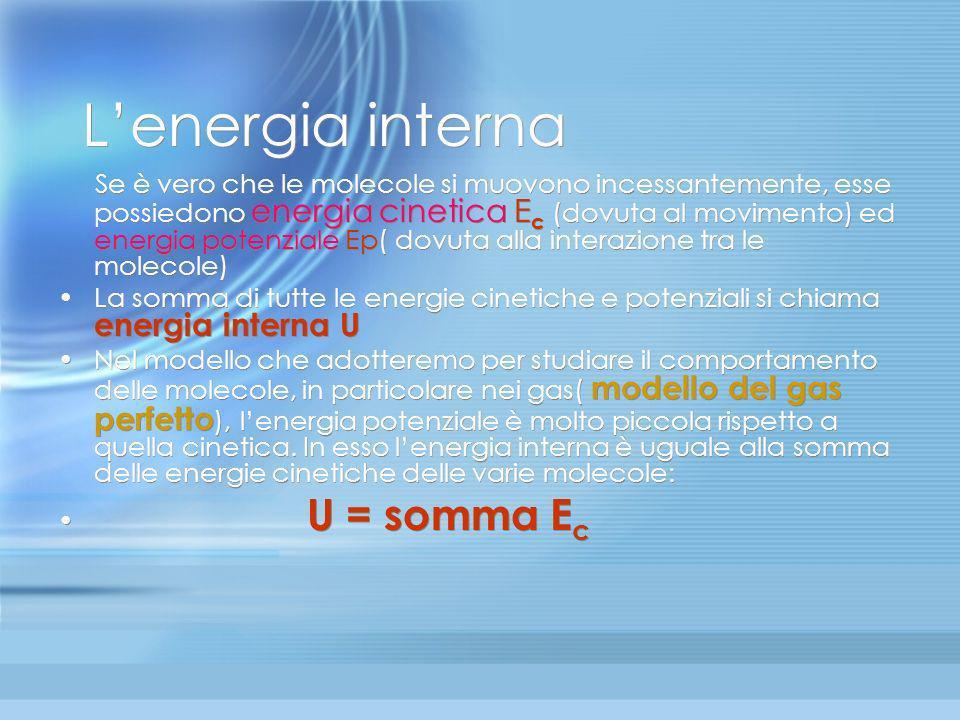 L'energia interna
