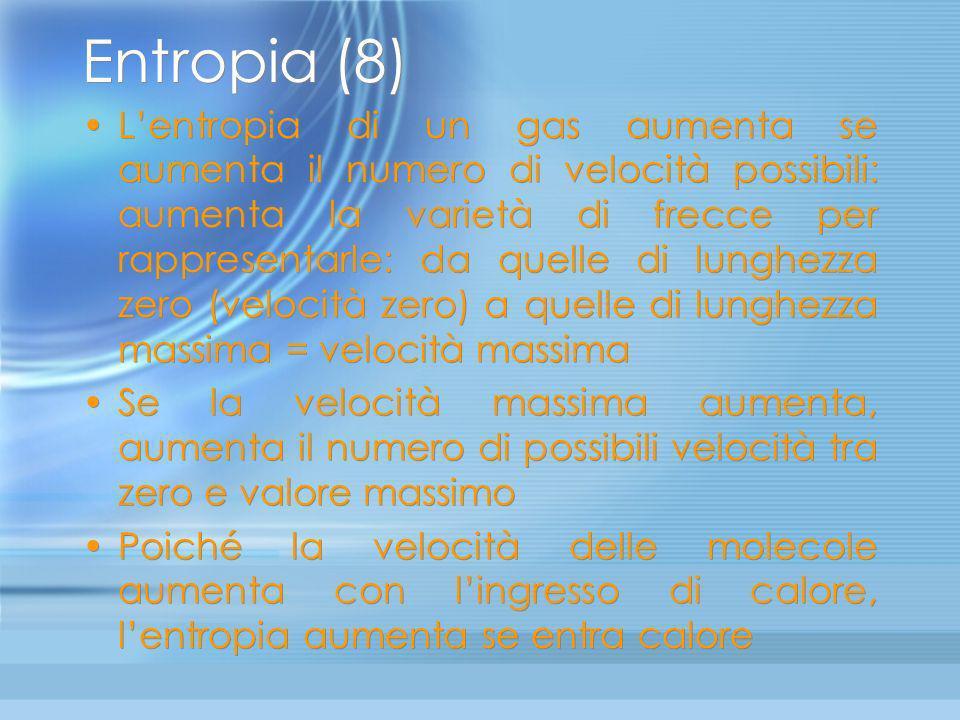 Entropia (8)