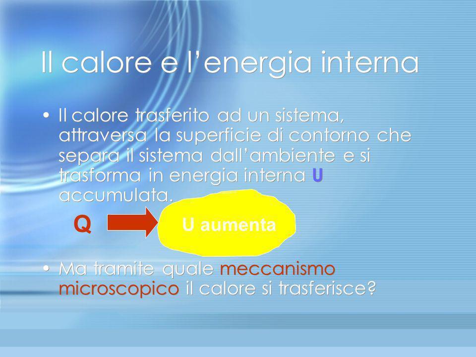 Il calore e l'energia interna