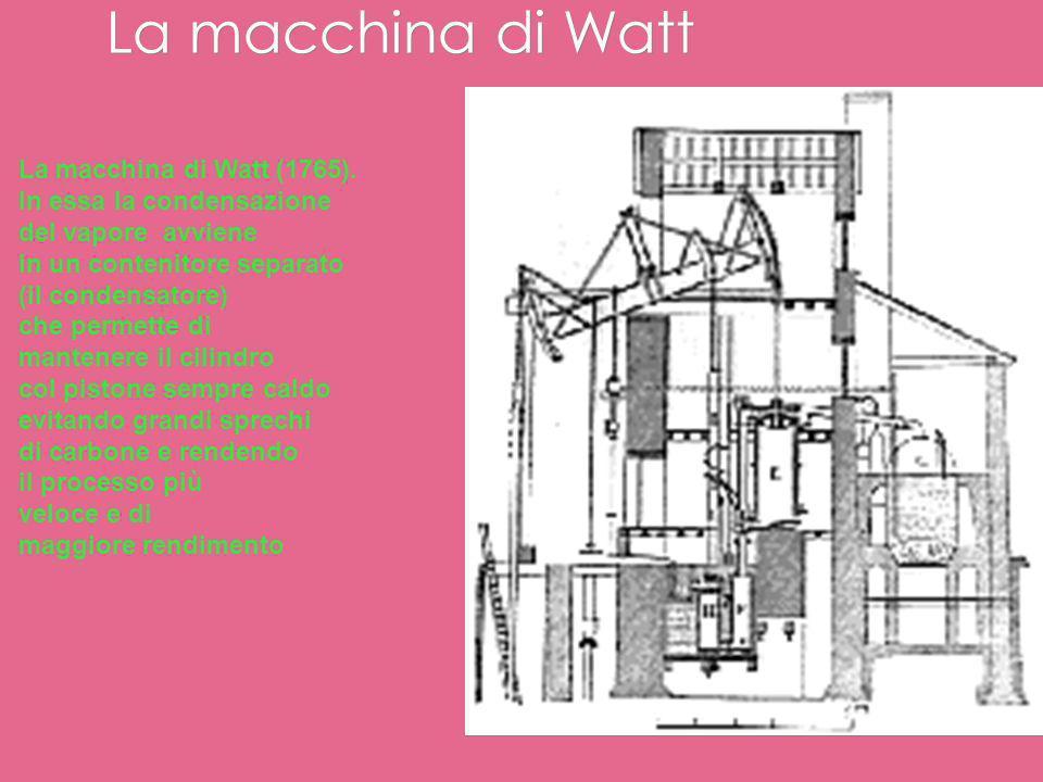 La macchina di Watt La macchina di Watt (1765).