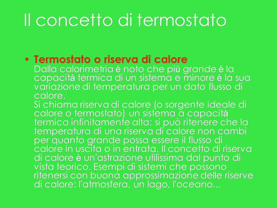 Il concetto di termostato