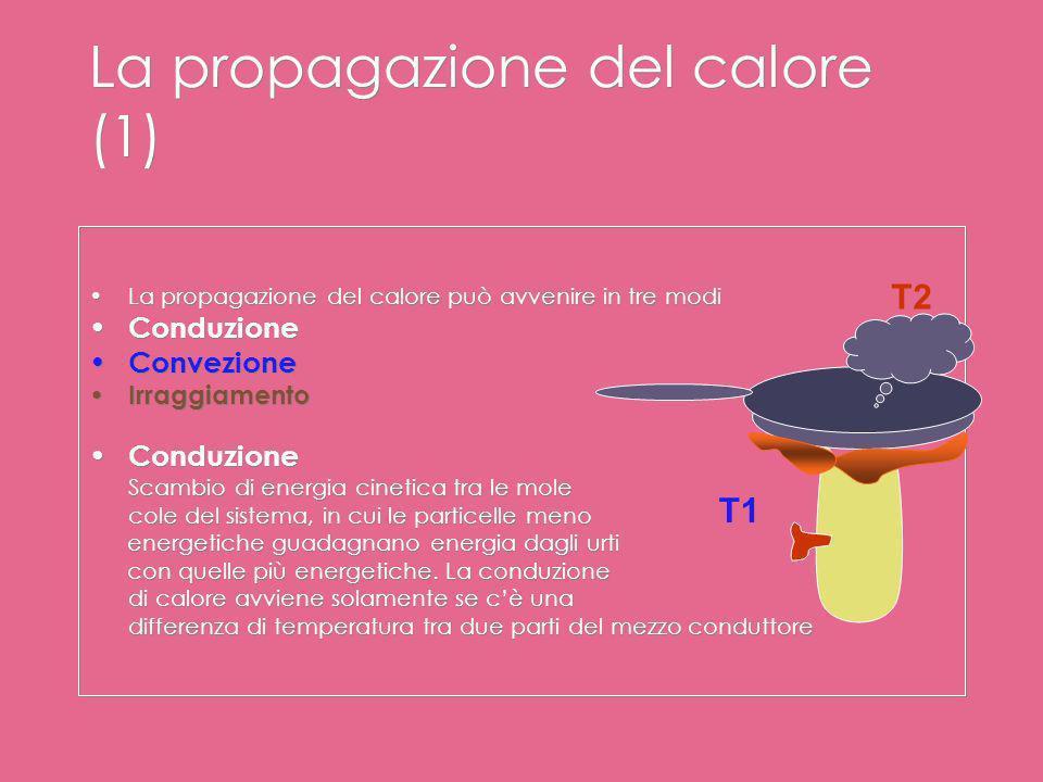 La propagazione del calore (1)