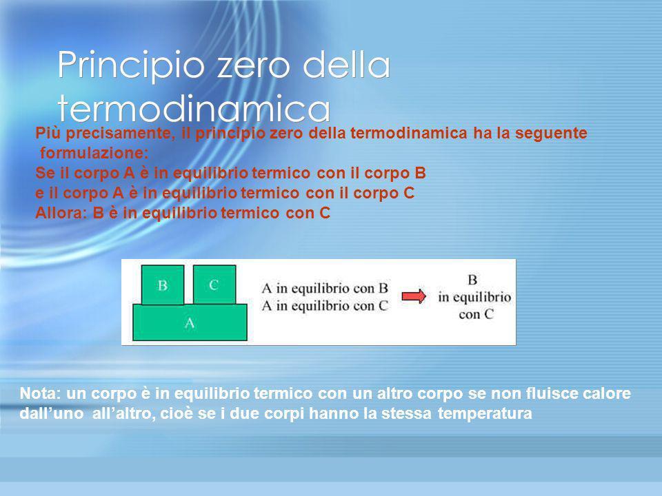 Principio zero della termodinamica