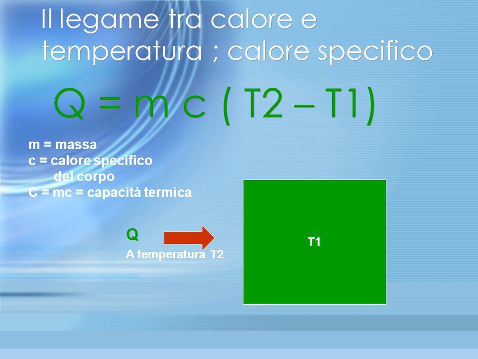 Il legame tra calore e temperatura ; calore specifico