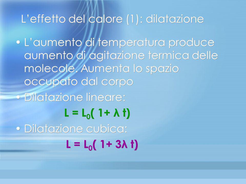 L'effetto del calore (1): dilatazione