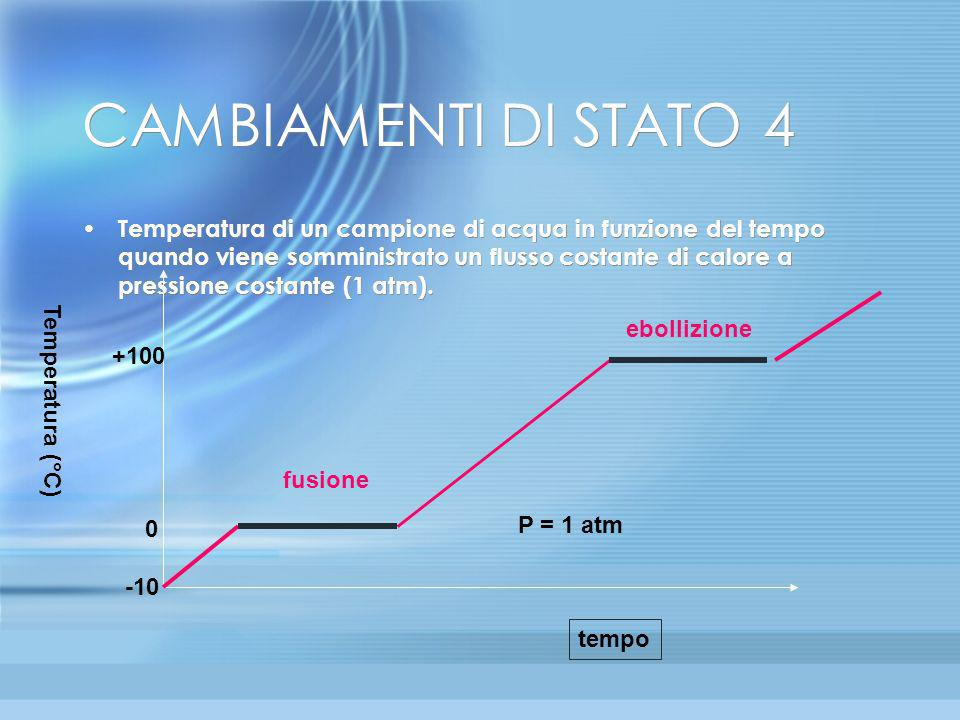 CAMBIAMENTI DI STATO 4