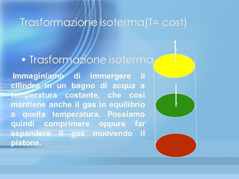 Trasformazione isoterma(T= cost)