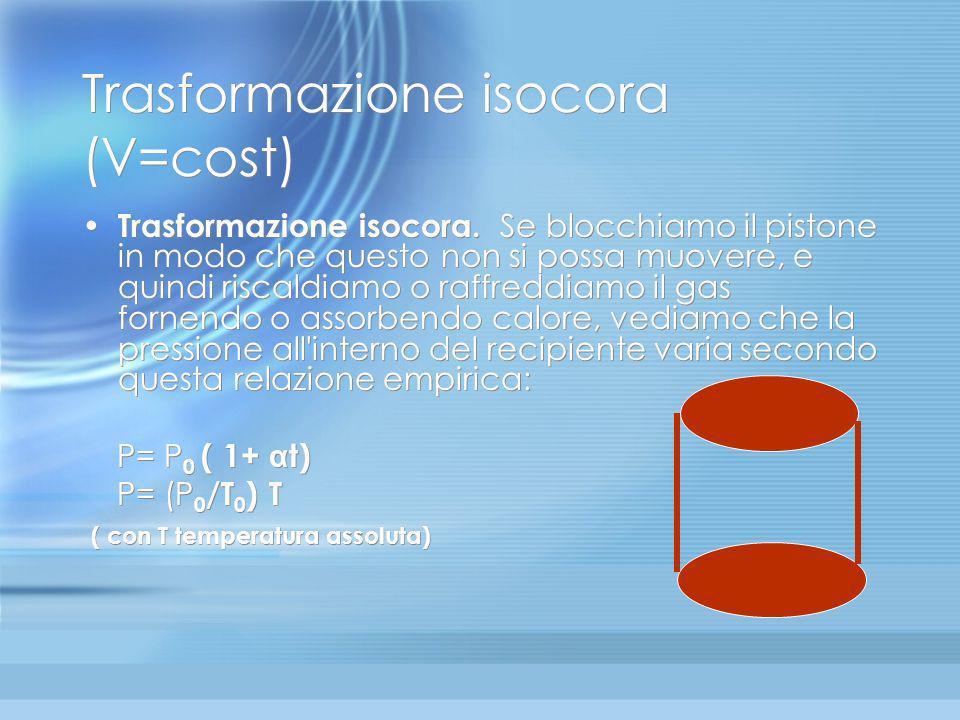 Trasformazione isocora (V=cost)
