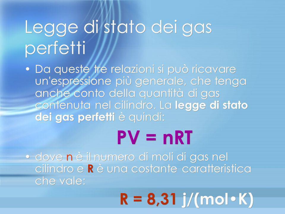Legge di stato dei gas perfetti