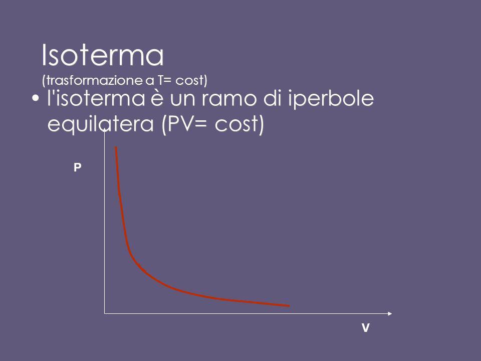 Isoterma (trasformazione a T= cost)