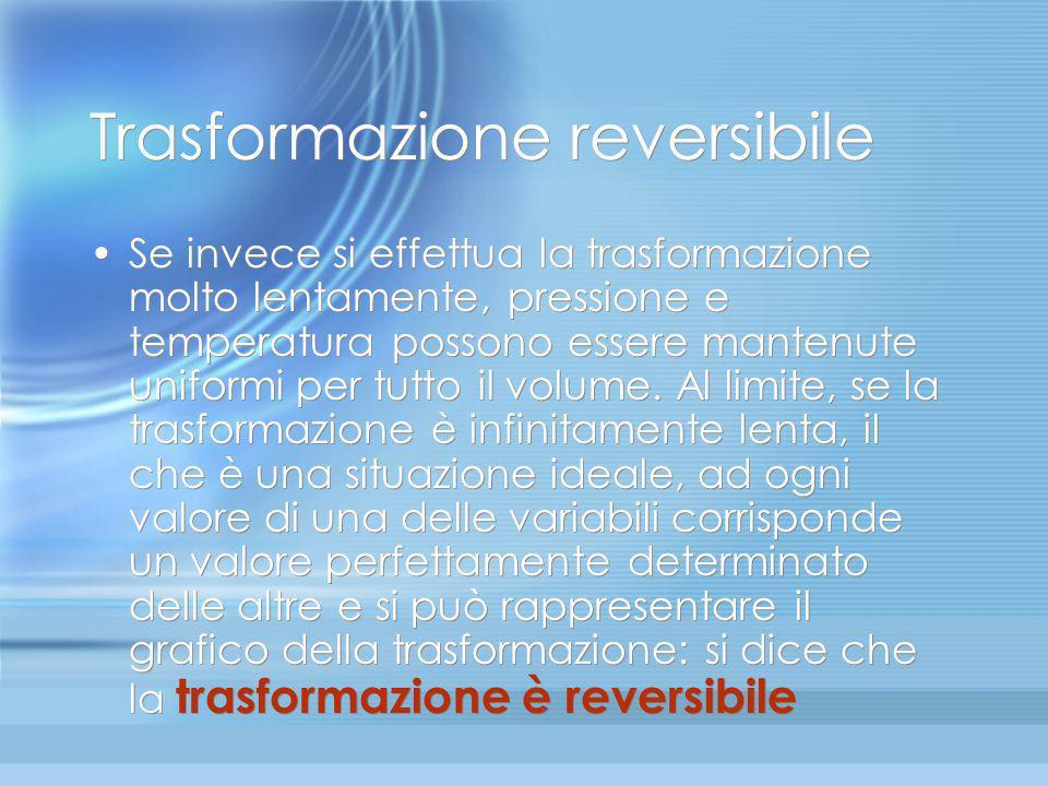 Trasformazione reversibile