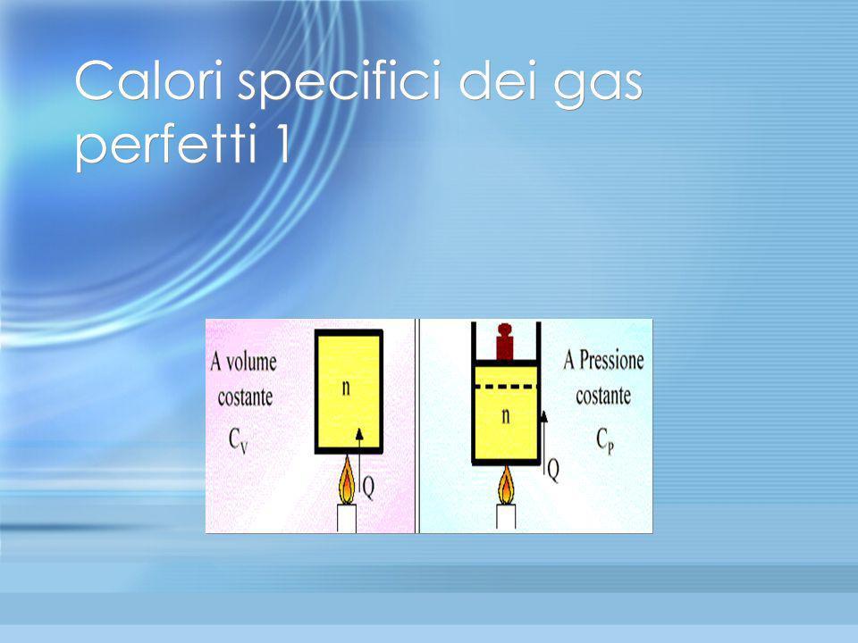 Calori specifici dei gas perfetti 1