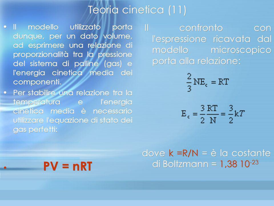 Teoria cinetica (11)