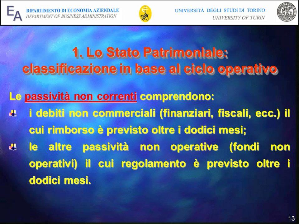 1. Lo Stato Patrimoniale: classificazione in base al ciclo operativo