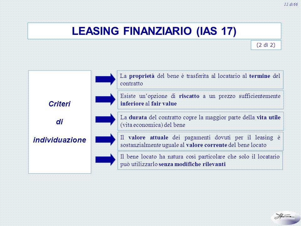 LEASING FINANZIARIO (IAS 17)