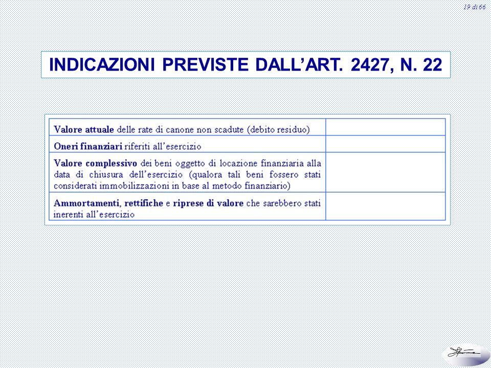 INDICAZIONI PREVISTE DALL'ART. 2427, N. 22