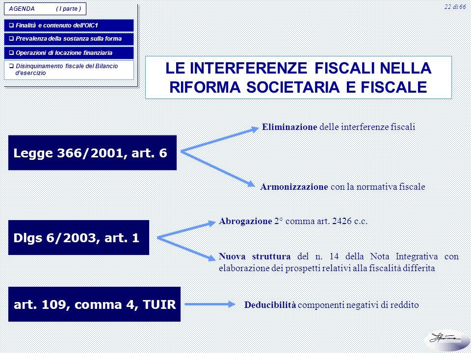 LE INTERFERENZE FISCALI NELLA RIFORMA SOCIETARIA E FISCALE