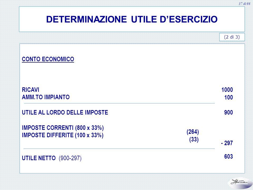 DETERMINAZIONE UTILE D'ESERCIZIO