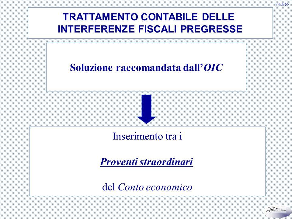 Soluzione raccomandata dall'OIC Proventi straordinari