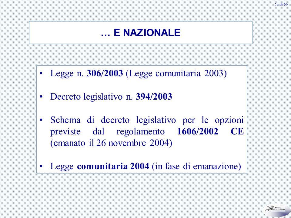 … E NAZIONALE Legge n. 306/2003 (Legge comunitaria 2003)