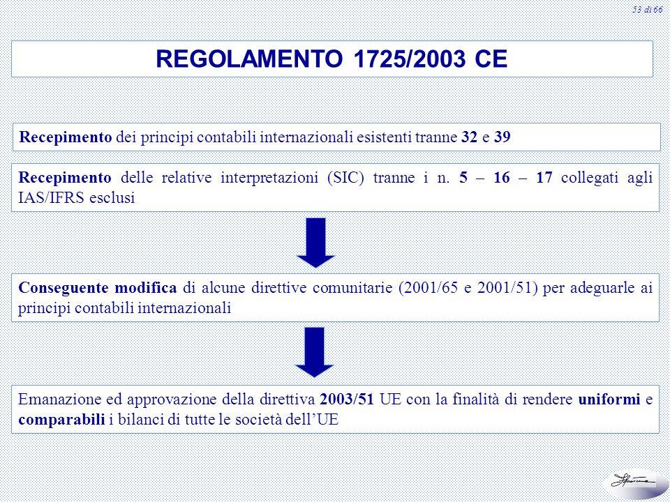 REGOLAMENTO 1725/2003 CE Recepimento dei principi contabili internazionali esistenti tranne 32 e 39.