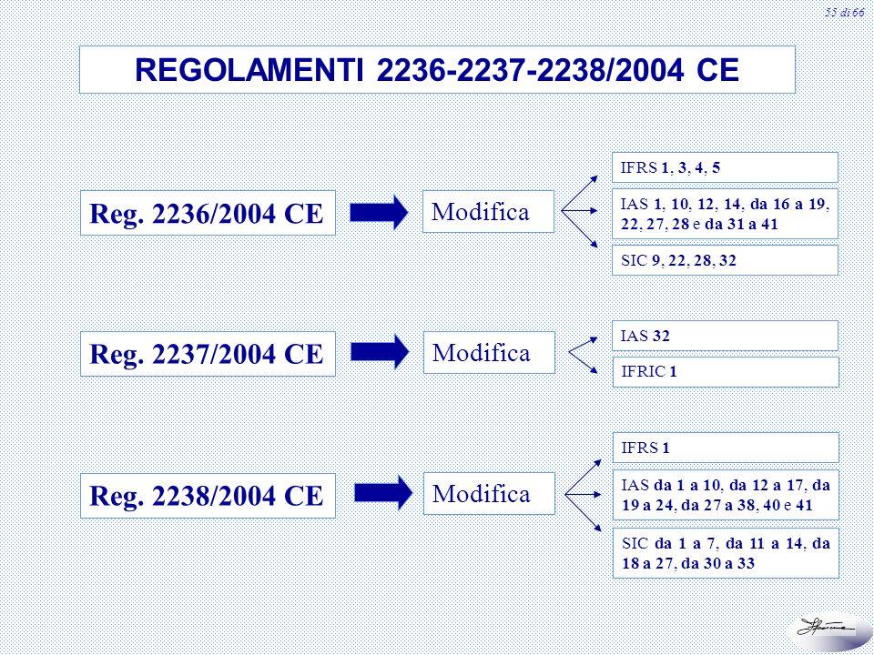 REGOLAMENTI 2236-2237-2238/2004 CE Reg. 2236/2004 CE Reg. 2237/2004 CE
