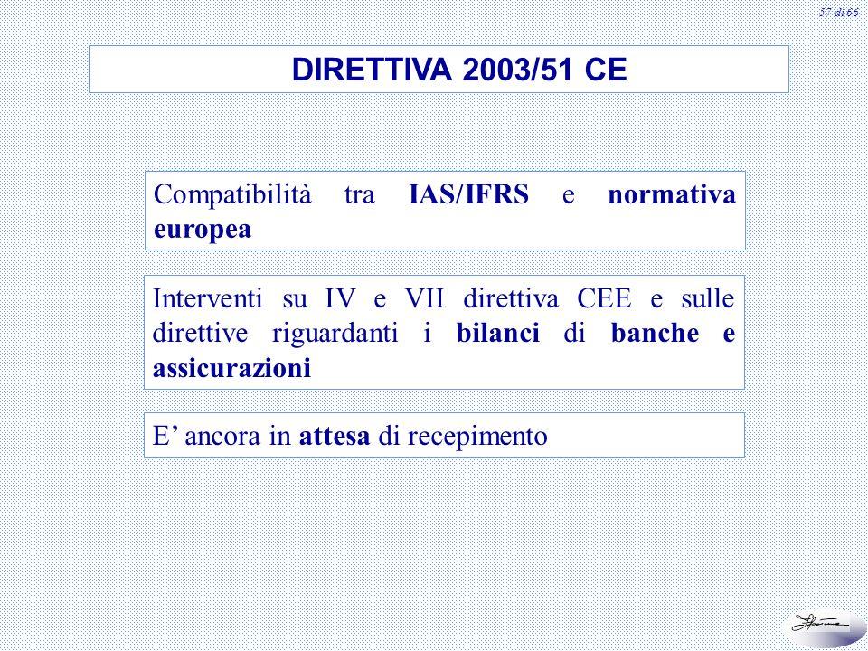 DIRETTIVA 2003/51 CE Compatibilità tra IAS/IFRS e normativa europea