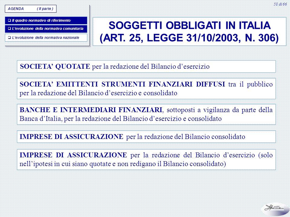 SOGGETTI OBBLIGATI IN ITALIA
