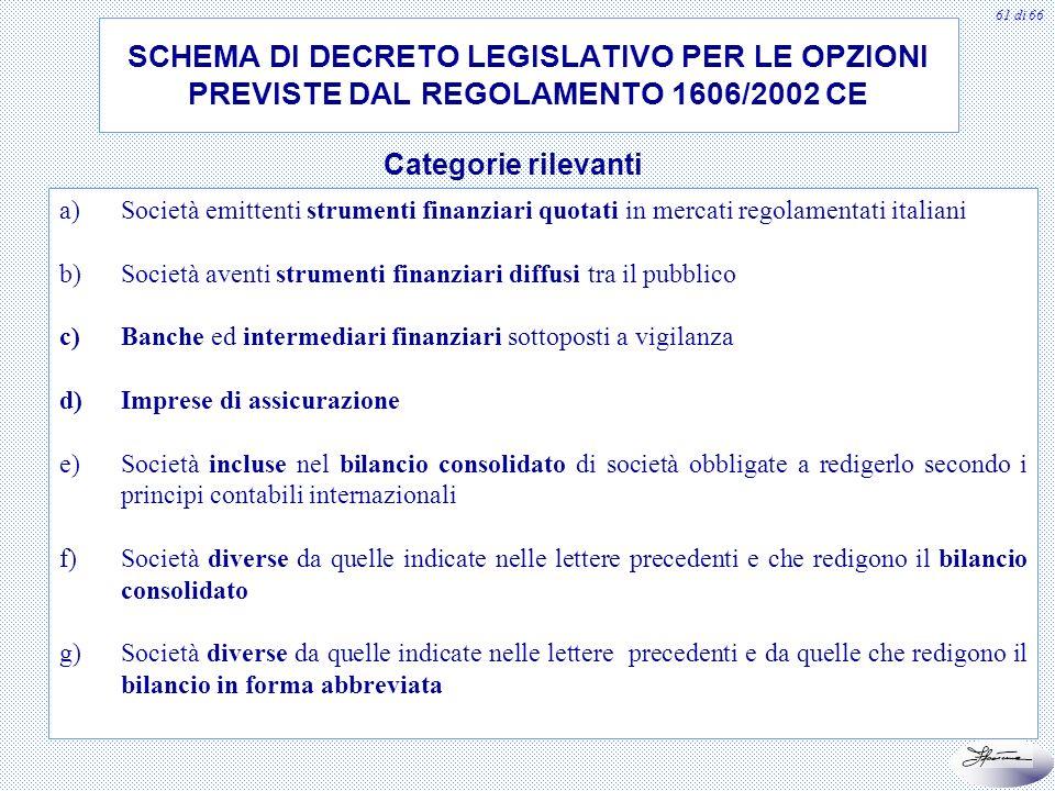 SCHEMA DI DECRETO LEGISLATIVO PER LE OPZIONI PREVISTE DAL REGOLAMENTO 1606/2002 CE