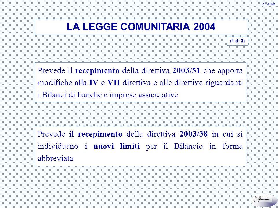 LA LEGGE COMUNITARIA 2004 (1 di 3)