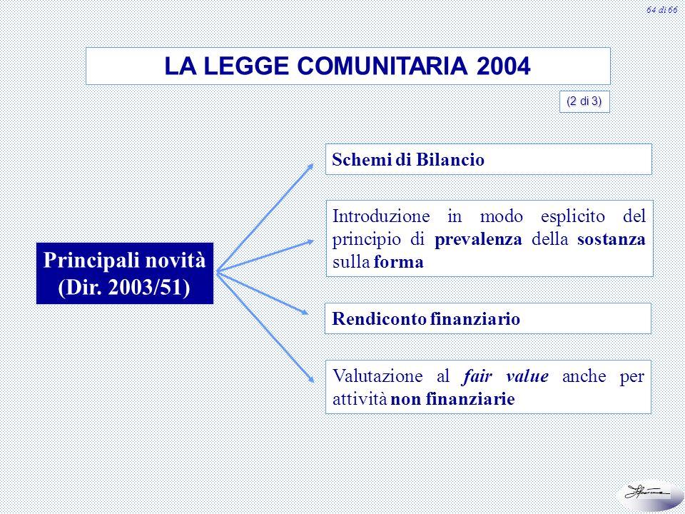 LA LEGGE COMUNITARIA 2004 Principali novità (Dir. 2003/51)