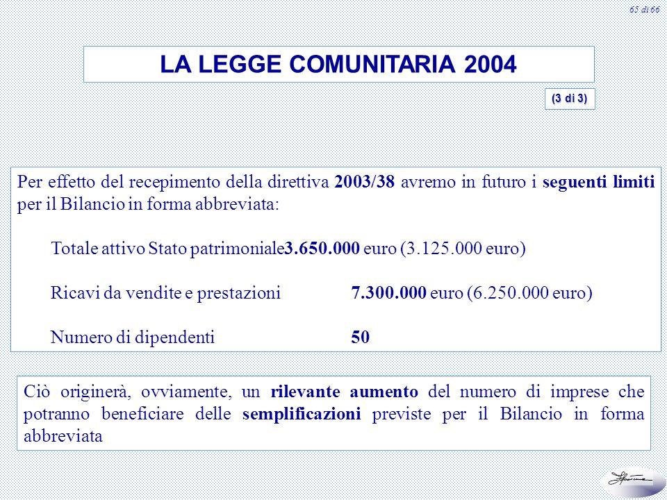 LA LEGGE COMUNITARIA 2004 (3 di 3)