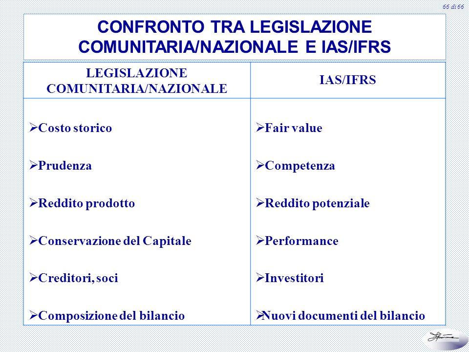 CONFRONTO TRA LEGISLAZIONE COMUNITARIA/NAZIONALE E IAS/IFRS