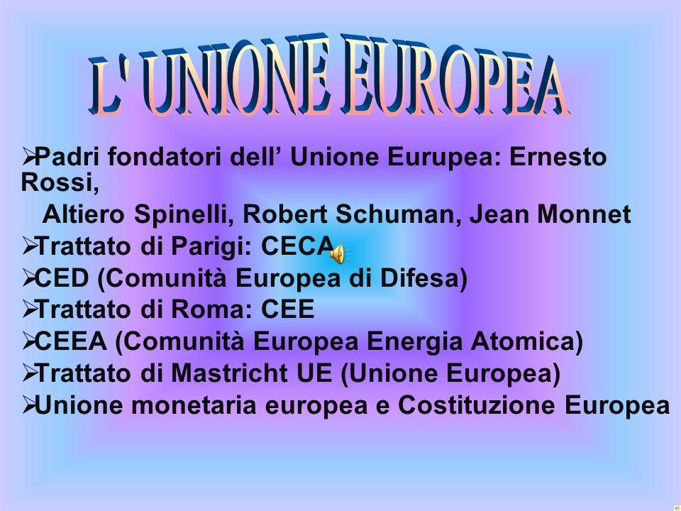 L UNIONE EUROPEA Padri fondatori dell' Unione Eurupea: Ernesto Rossi,