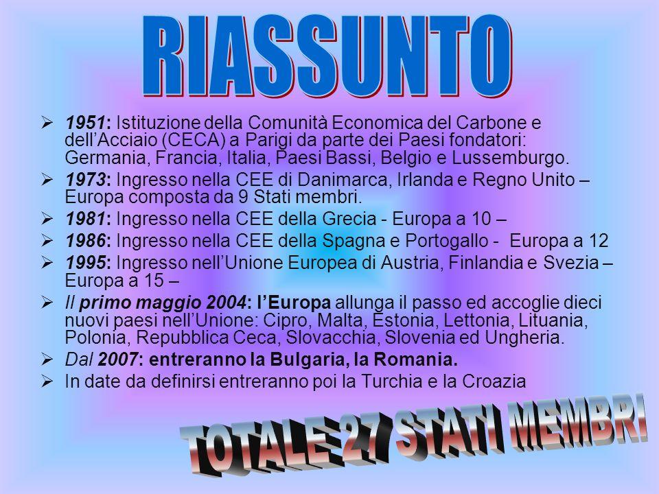 RIASSUNTO TOTALE 27 STATI MEMBRI