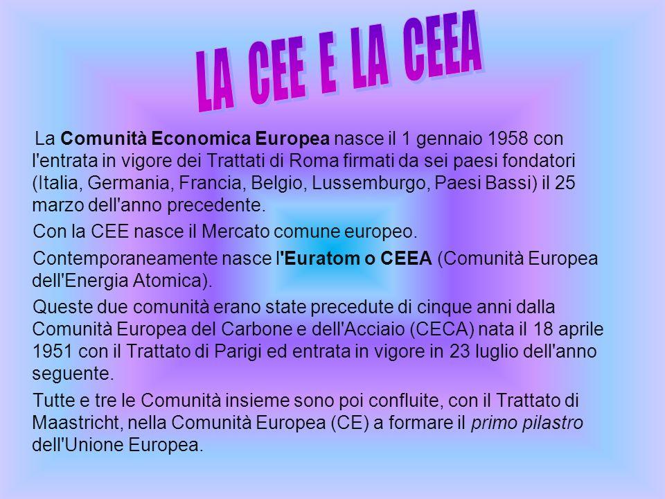 LA CEE E LA CEEA Con la CEE nasce il Mercato comune europeo.