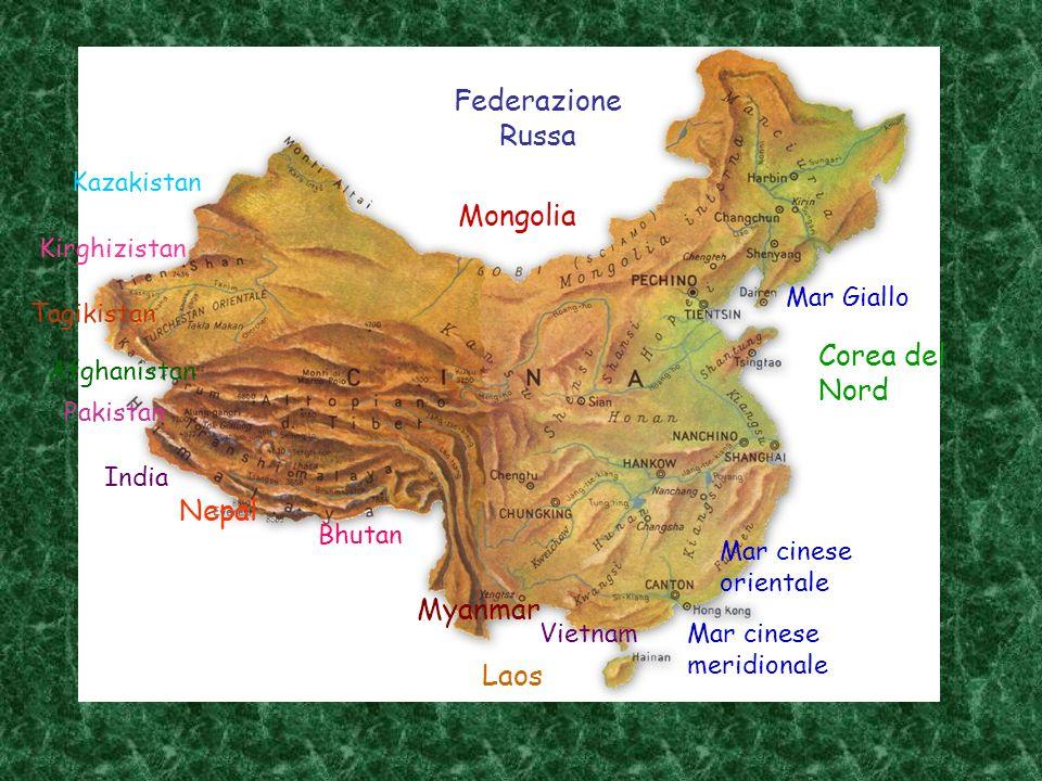 Federazione Russa Mongolia Corea del Nord Nepal Myanmar Laos