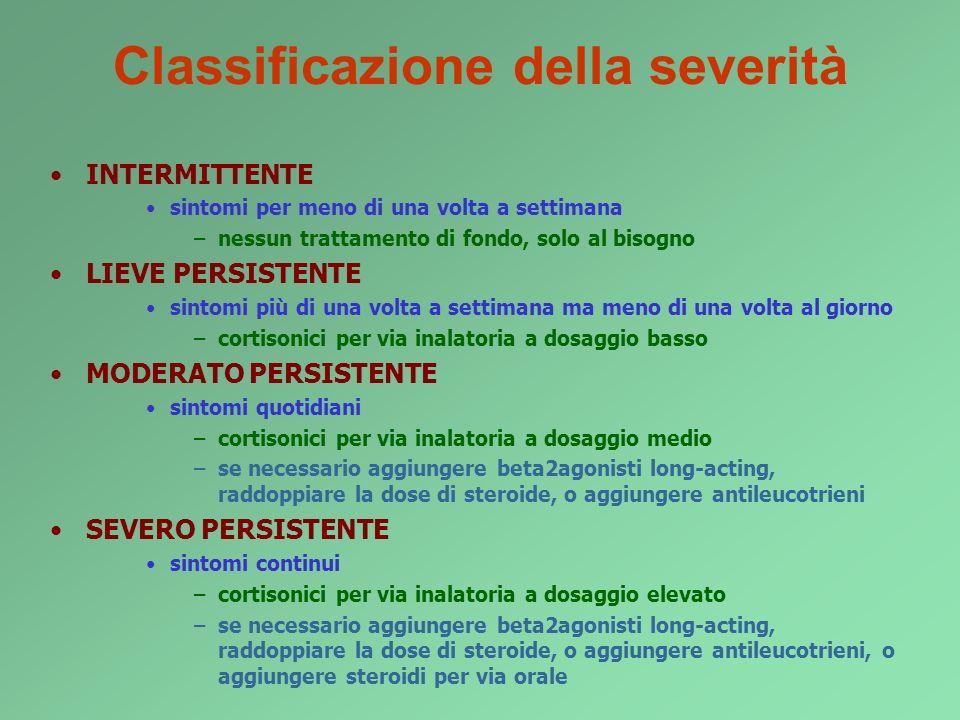 Classificazione della severità