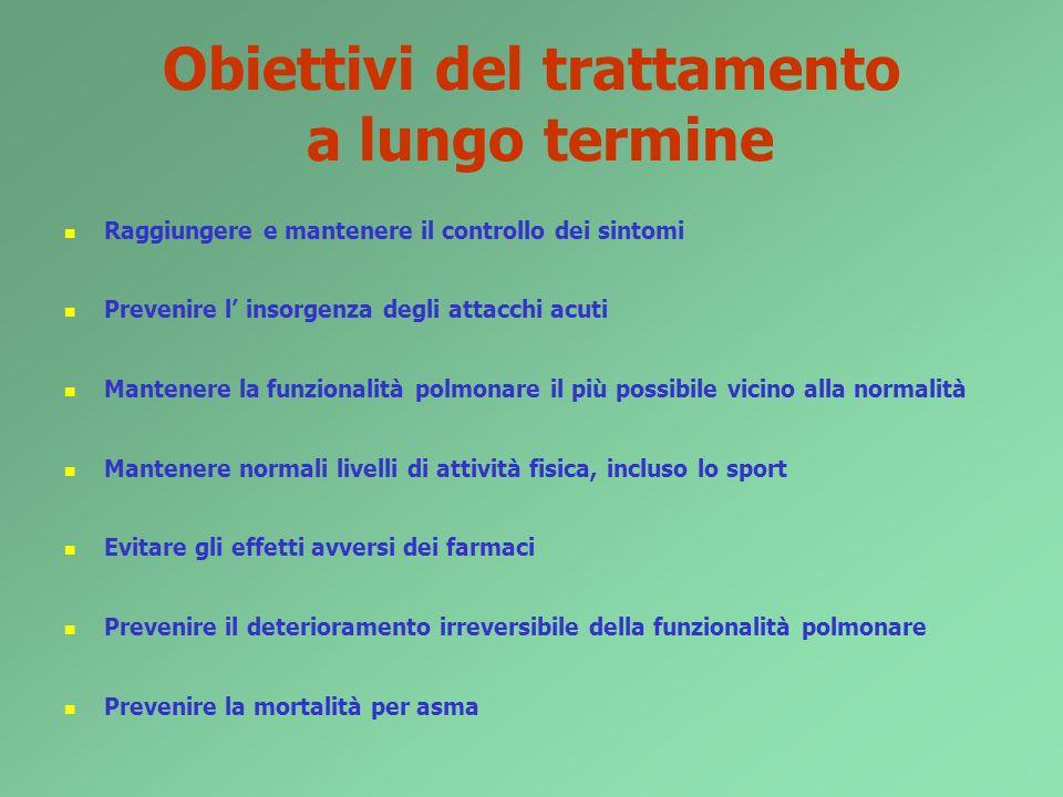 Obiettivi del trattamento a lungo termine