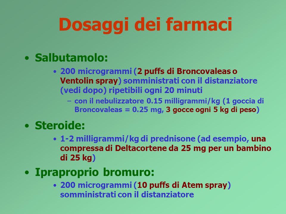 Dosaggi dei farmaci Salbutamolo: Steroide: Ipraproprio bromuro:
