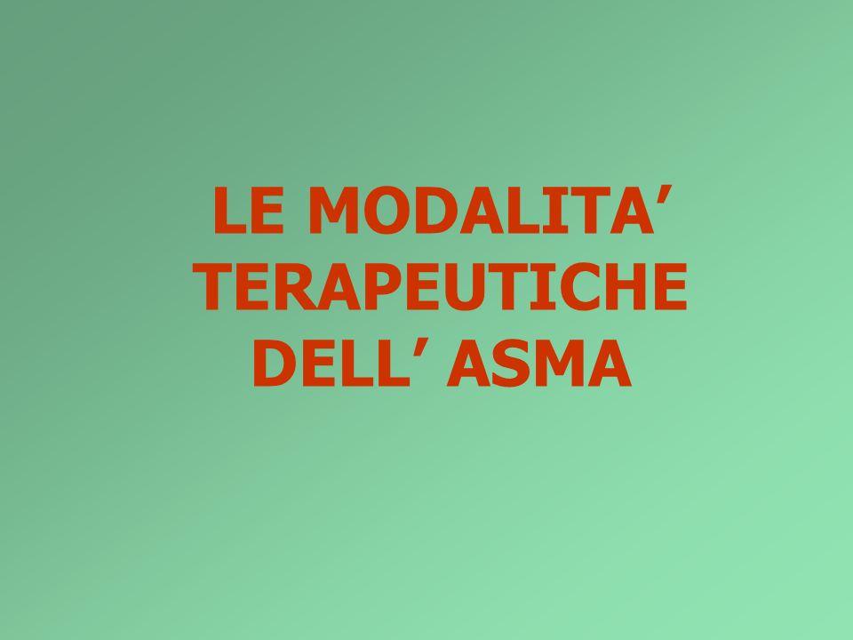 LE MODALITA' TERAPEUTICHE DELL' ASMA