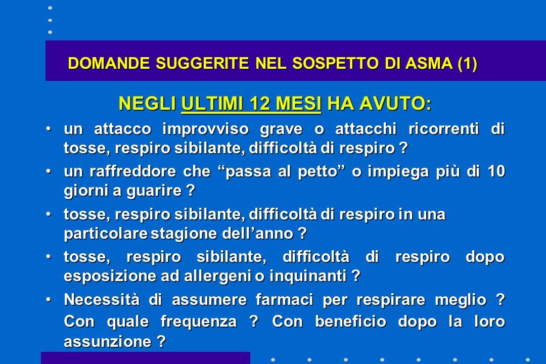 DOMANDE SUGGERITE NEL SOSPETTO DI ASMA (1)