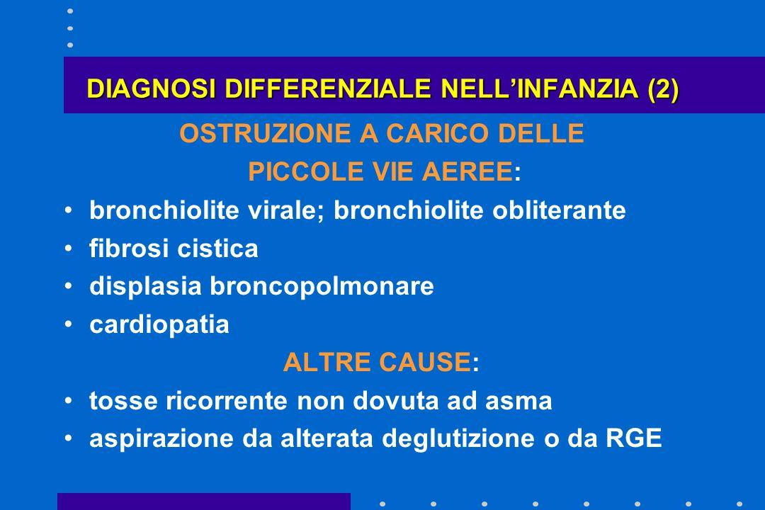 DIAGNOSI DIFFERENZIALE NELL'INFANZIA (2)