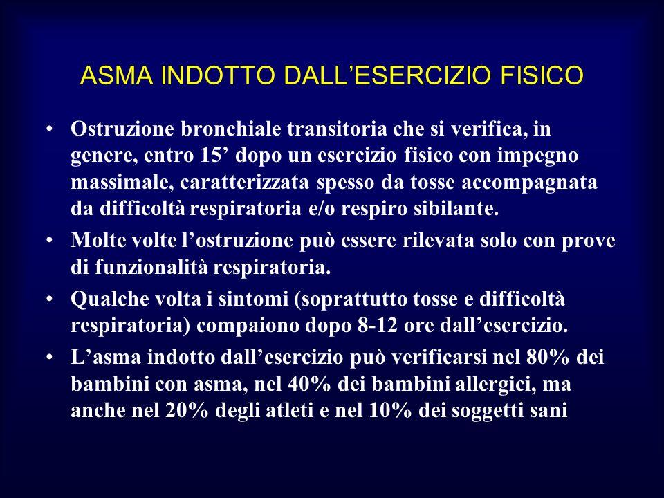 ASMA INDOTTO DALL'ESERCIZIO FISICO