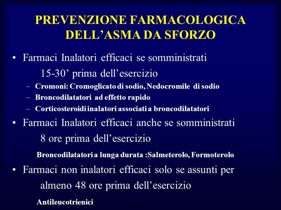 PREVENZIONE FARMACOLOGICA DELL'ASMA DA SFORZO