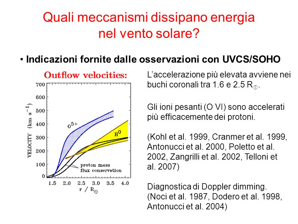 Quali meccanismi dissipano energia nel vento solare